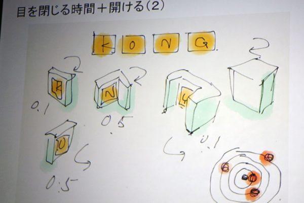 濱田氏は、「東京ゲームショウ」展示の際のデモを開発