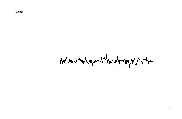 元となる波形データ