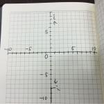 《投稿記事》「素数」出現確率と「リーマン予想」