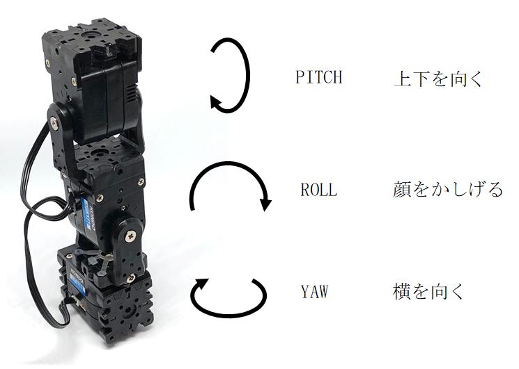 ロボット向け小型マイコンボード「GR-ROSE」で「ものまねロボット」を作る